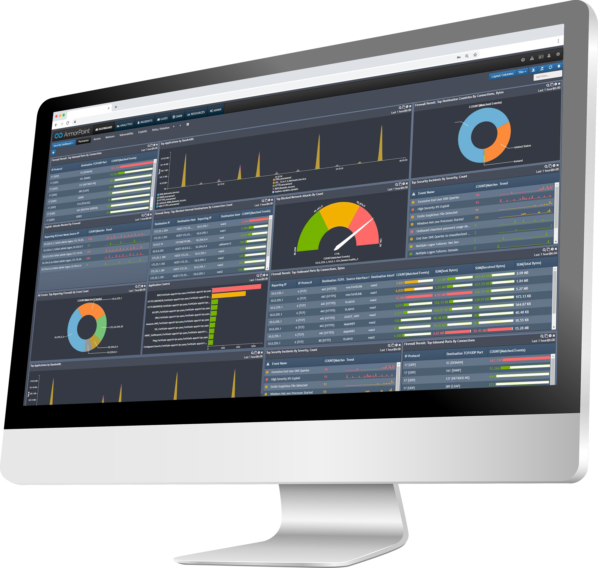 SIEM Software Platform & Network Security Tools   ArmorPoint
